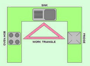 Work Triangle 1